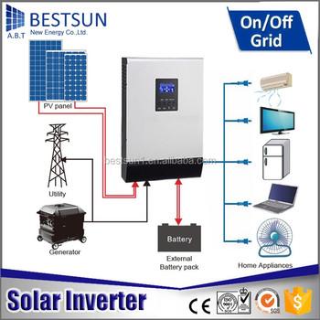 48v battery bank wiring diagram 2003 honda crv starter bestsun hybrid solar power inverter 10kw 3 phase grid tied with up ...