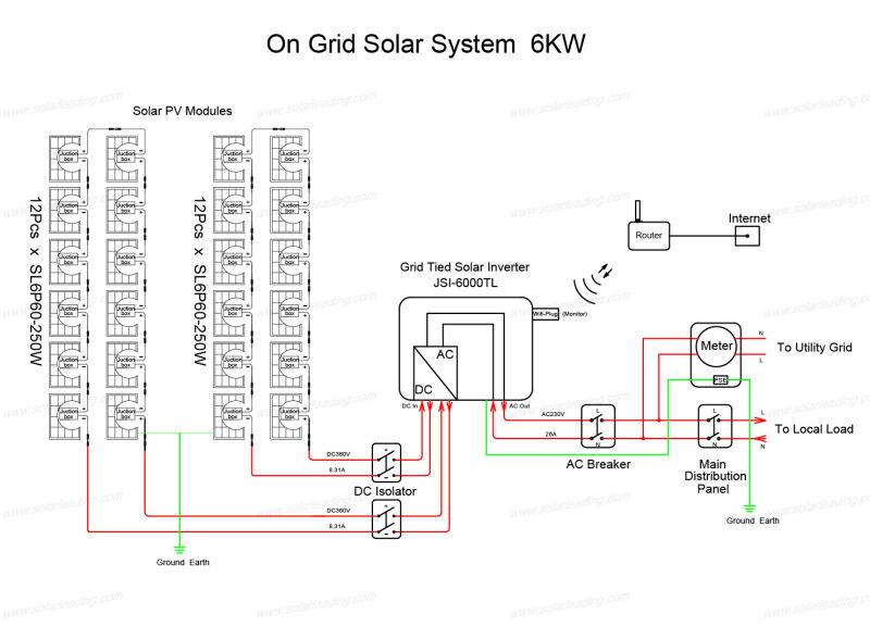 solar panel meter wiring diagram scooter controller schematic single line all data one electric 31 images tutorial visio htb1gxs2fvxxxxcgxvxxq6xxfxxxt