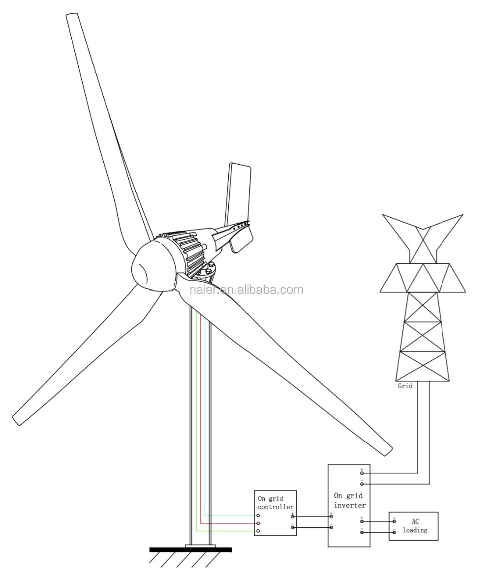 3kw Windmill Horizontal Axis Wind Turbine Generator For