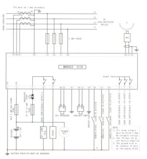 Automatic Diesel Generator Controller Ats Module 5110