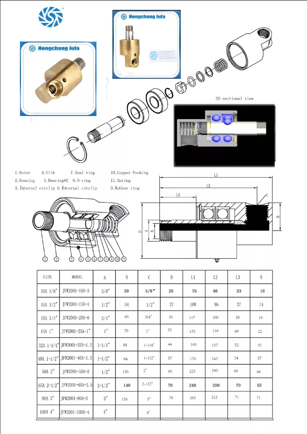 medium resolution of china supplier high temperature threaded copper pipe fitting rotary joint