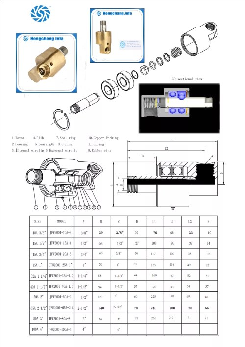 small resolution of china supplier high temperature threaded copper pipe fitting rotary joint