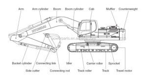 Durable Quality Ihi50 Travel Gearbox Ihi Excavator Parts