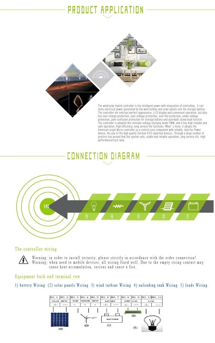 medium resolution of 48v 96v 2kw for turbine wind solar hybrid controller for power system pv wind hybrid