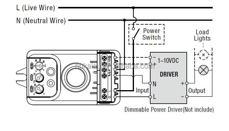 Dimmable Hf Sensor / Dimmable Hf Pir Sensor / Dimmable Hf
