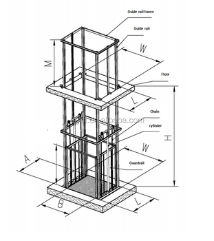 Portable Hydraulic Warehouse Cargo Lift Vertical Guide