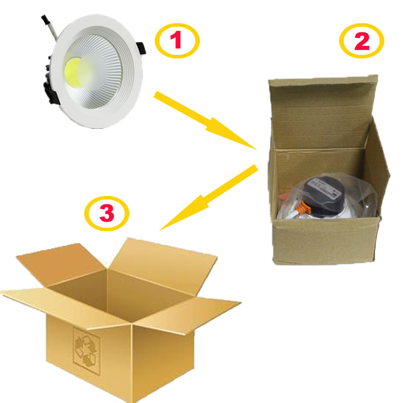 Led Down Light Malaysia