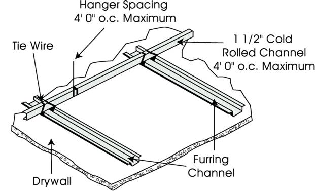 Metal furring ceiling installation guide