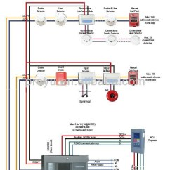 Fire Alarm Wiring Diagram Pdf Msd 6m 2 Australia Standard Addressable System Control Panel Connect With Smoke Detector Cft ...