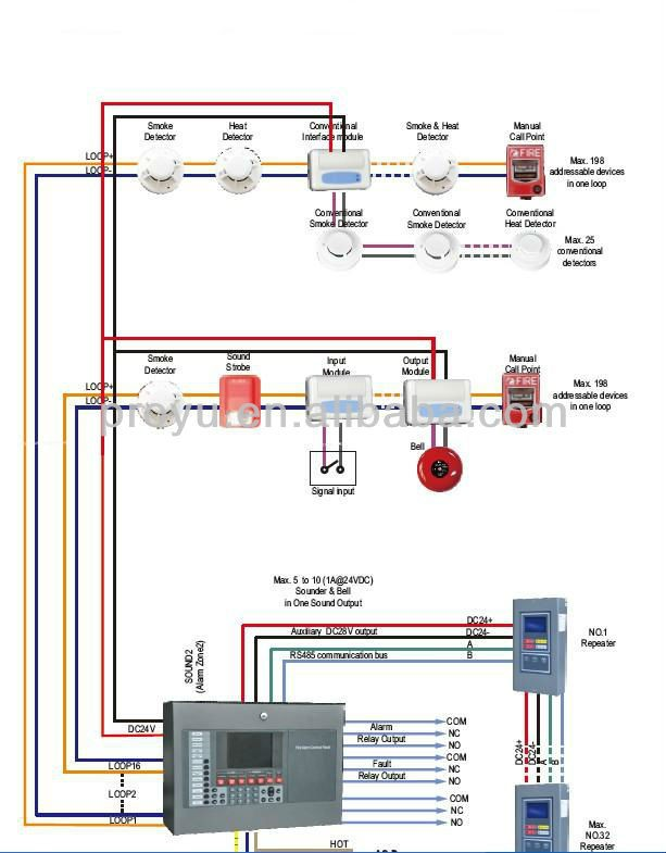 system sensor 2351e smoke detector wiring diagram white knight tumble dryer new era of australia standard addressable fire alarm control installation