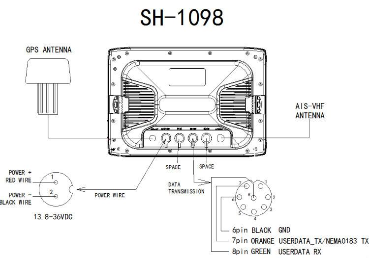 10 Inches Marine Gps Chartplotter Built-in Ais/nmea0183