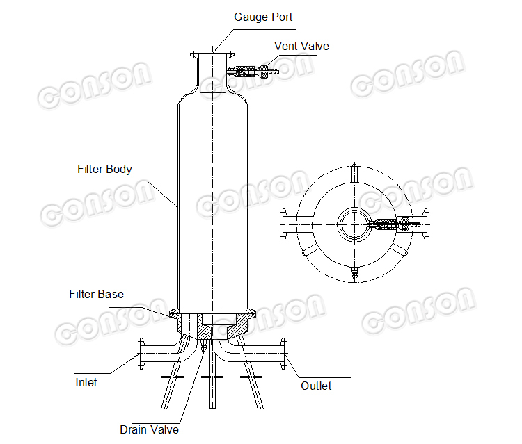 Stainless Steel Alcohol Filter Machine Alcohol Filter