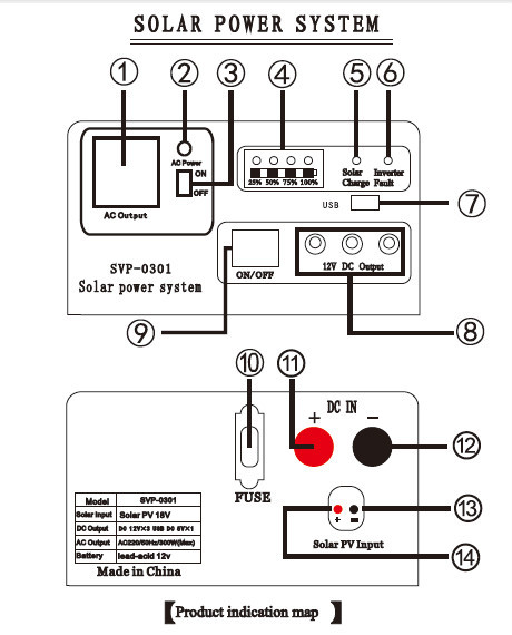 Residential Solar Panel System Including Switching Units