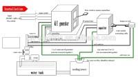 50kg Induction Melting Furnace For Metal Melting - Buy ...