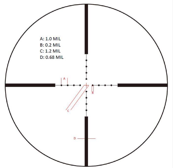 Vector Optics Siegfried 3-12x50 Premier Plan Focal