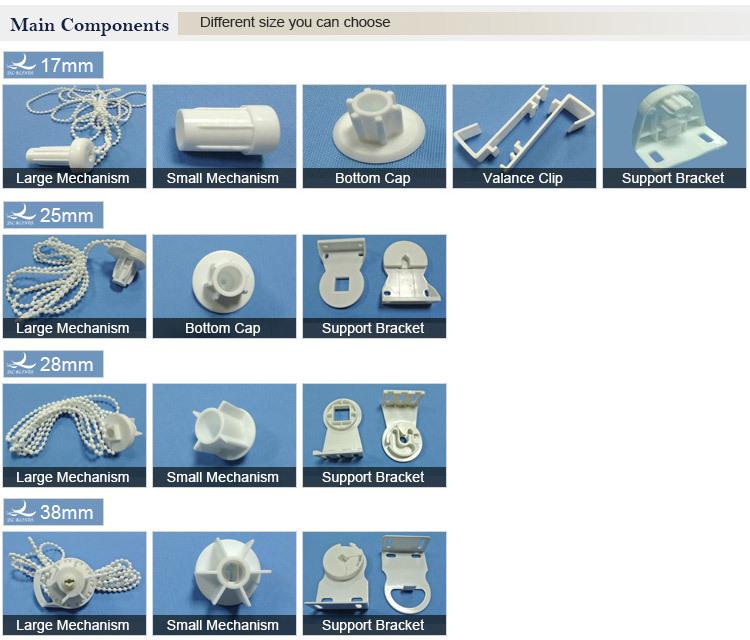 Blind Parts Blind Components
