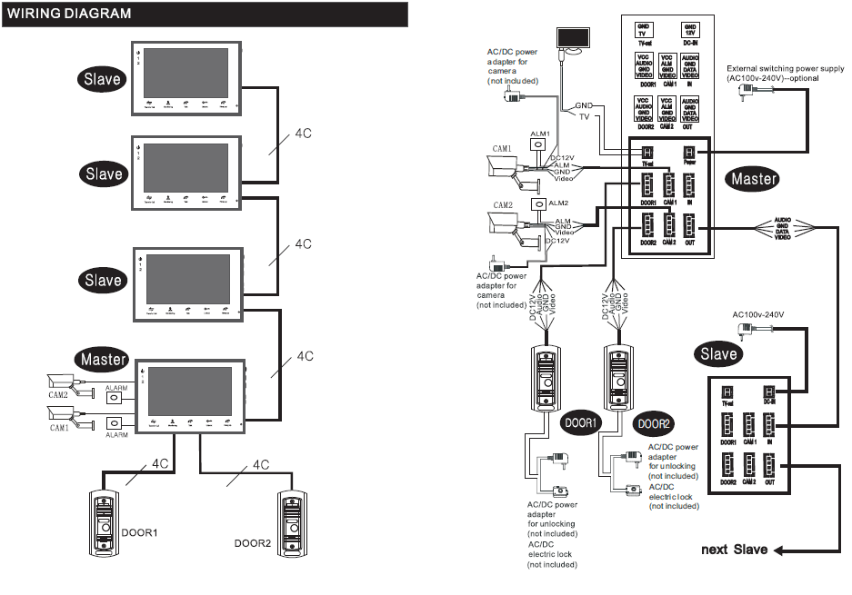 lcd 40 pin wiring diagram