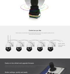 skb 302 zoom iris fokus kontrol built in pelco p  [ 852 x 3000 Pixel ]