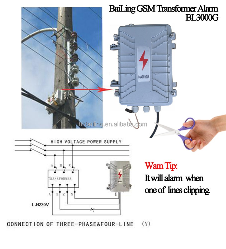 hight resolution of gsm solar power alarm system monitor 3 phase loss voltage and single phase failure power alarm system power failure alarm sms