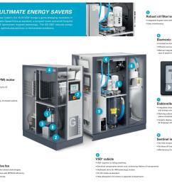 atlas copco ga11 ga15 ga18 ga22 ga26 ga30 50hz 60hz oil injected rotary screw compressors [ 2000 x 1352 Pixel ]