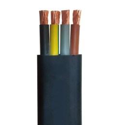 rhw 2 pvc 3 core flat cables tough submersible pump cable [ 1000 x 1000 Pixel ]