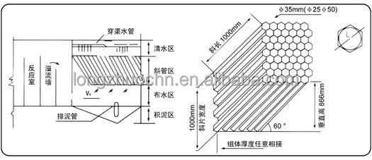 Pp Lamella Clarifier Lamella Tube Inclined Plate Settler
