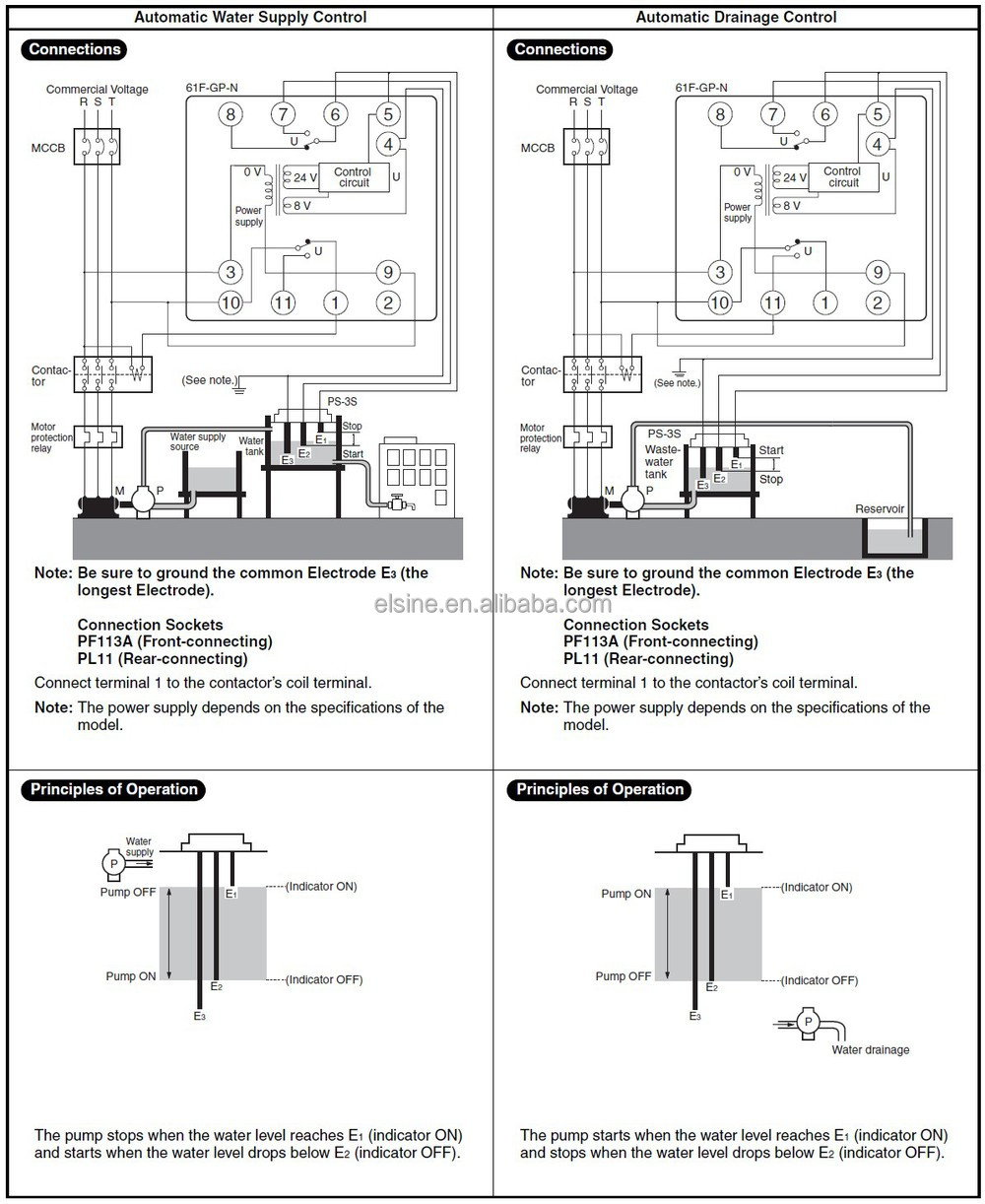 Wiring Diagram Omron 61fgap - Auto Electrical Wiring Diagram on