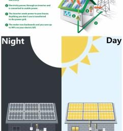 sunel residential use 8000watt 8kw solar powered solar air conditioner price [ 1000 x 1503 Pixel ]