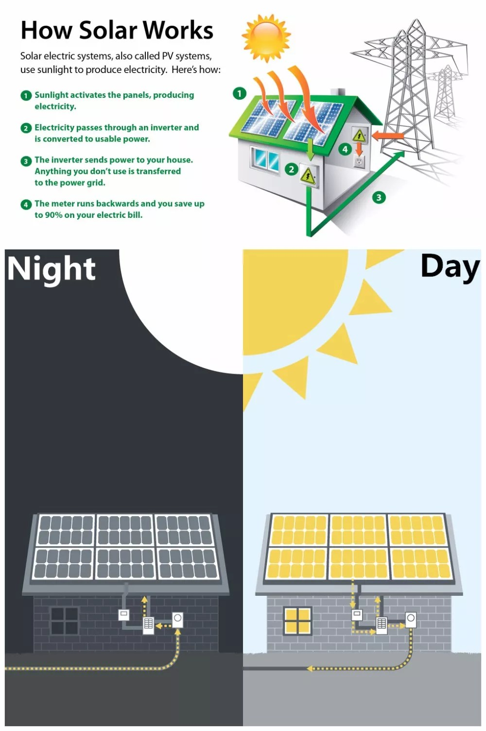 hight resolution of sunel residential use 8000watt 8kw solar powered solar air conditioner price