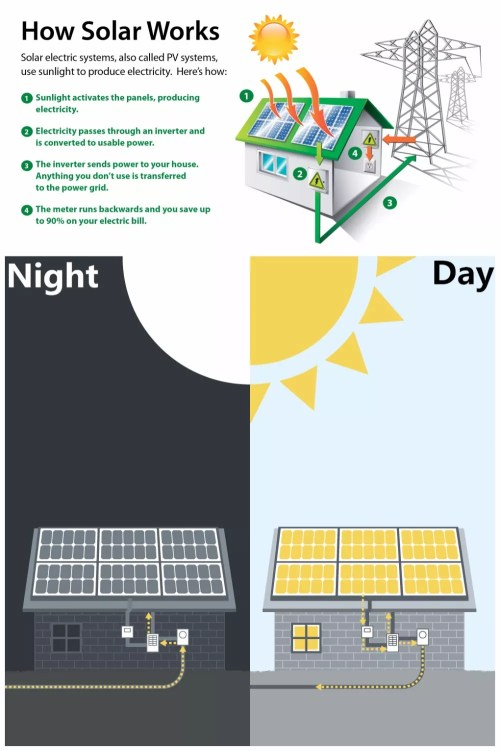 small resolution of sunel residential use 8000watt 8kw solar powered solar air conditioner price
