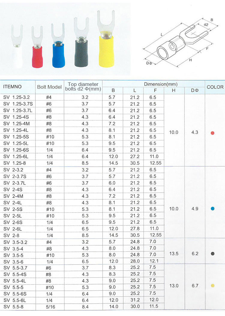 High Quality Sv5 Type Of Electrical Terminals,Wire