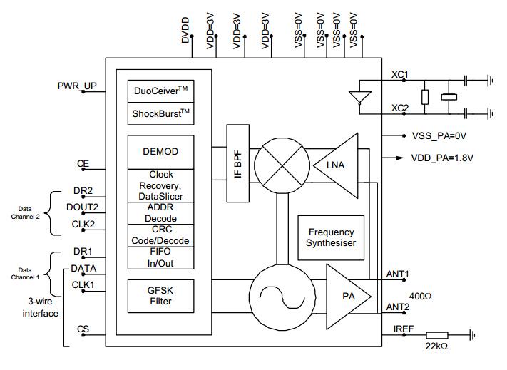 Shanhai Hm-10 Bluetooth Ibeacon Module 4.0 Ble Cc2540