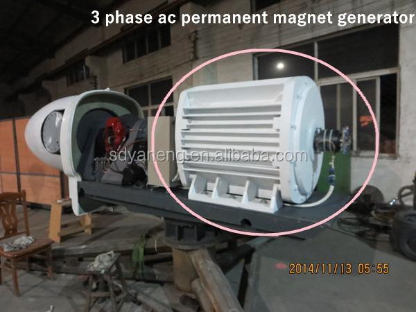 Free Energy Generator Sale