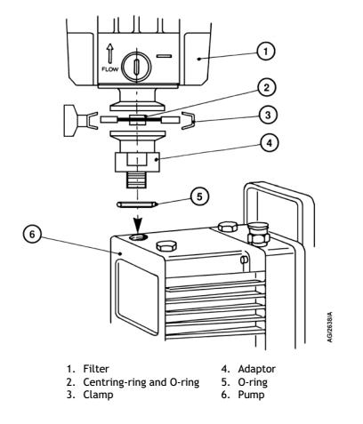 Edwards EMF10 Oil Mist Filter, KF25 Ports, For RV3, RV5
