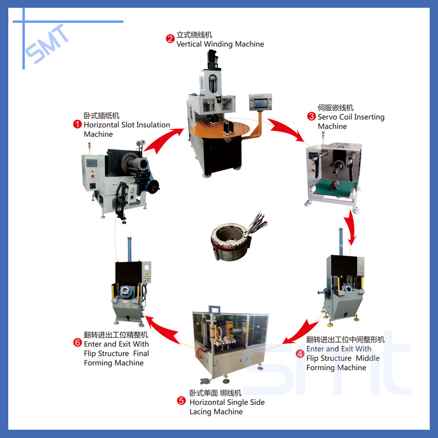 hight resolution of winding inserting machine motor stator automatic production assembly line