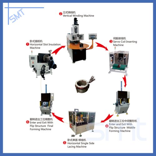 small resolution of winding inserting machine motor stator automatic production assembly line