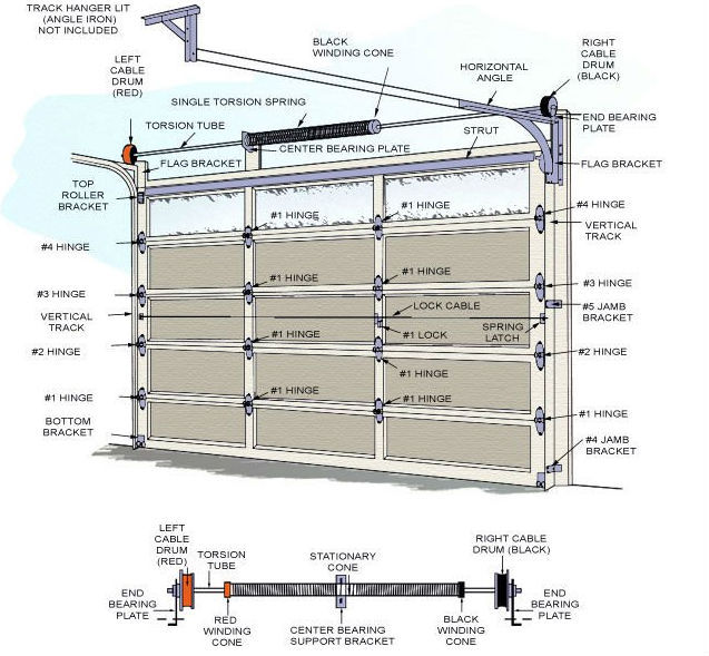 structured wiring diagram 2005 gmc stereo sectional garage door hardware / automatic parts - buy ...