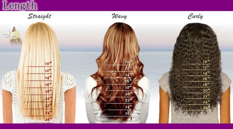 Best Selling Grade 6a Body Wave Brazilian Human Hair Sew