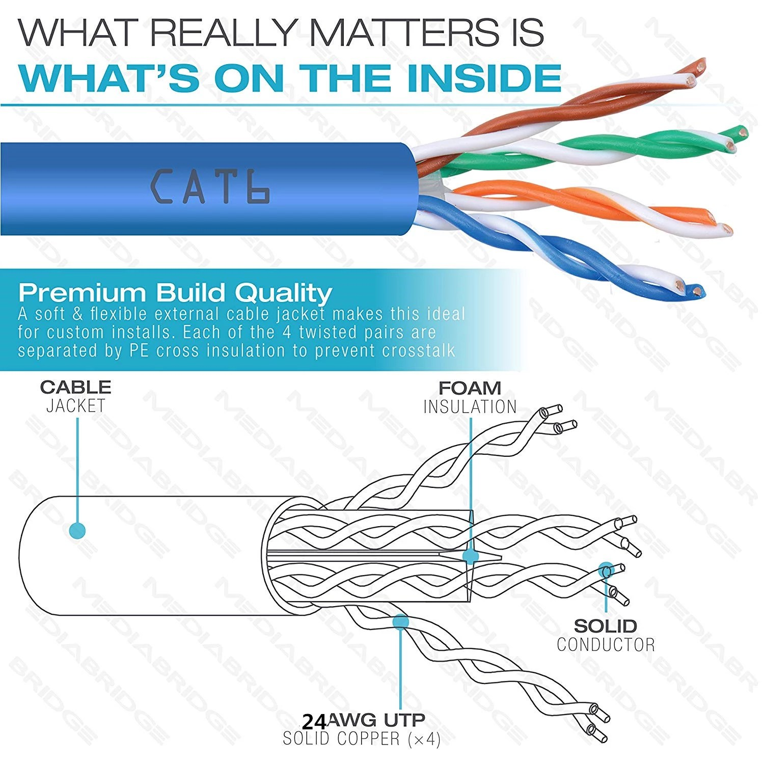 hight resolution of 24awg utp ethernet patch lan cat5 rj45 extender cat 6 wiring 5 retractable color code cat6