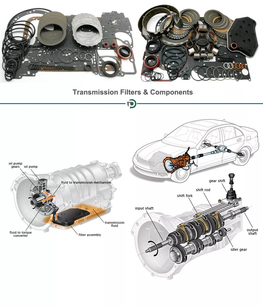 medium resolution of e4od 4r100 automatic transmission filter for ford e 250 e 350 2wd1990 1998