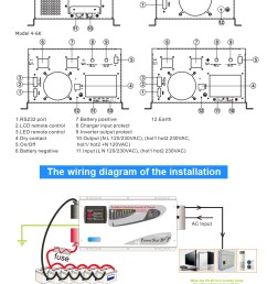 rp series pure sine wave power inverter 24v 48v 220vac 50hz 5000w power inverter with charger [ 802 x 1455 Pixel ]