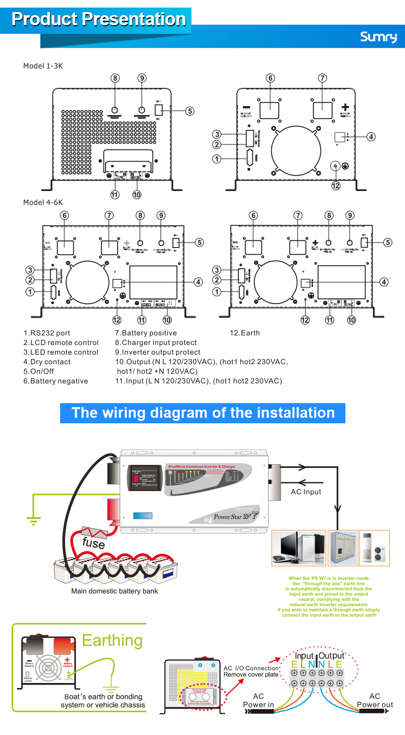 medium resolution of rp series pure sine wave power inverter 24v 48v 220vac 50hz 5000w power inverter with charger