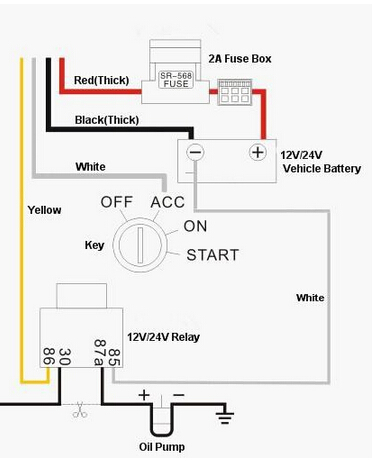 Audiovox Vehicle Wiring Diagram Audiovox Tech Services