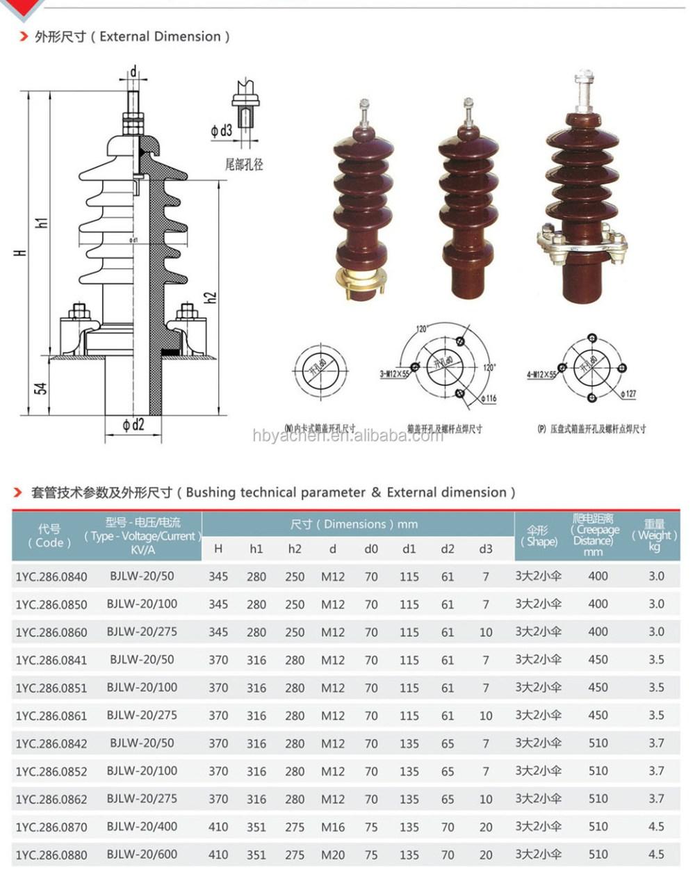 medium resolution of electrical equipment hv lv porcelain insulator power transformer bushing