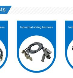 harting heavy duty connectors 19300100527 industrial wire harness for industrial robot [ 2000 x 918 Pixel ]