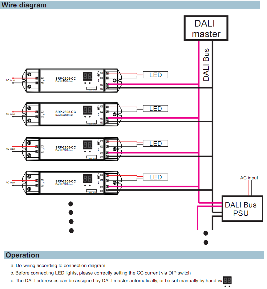 hight resolution of led driver wiring wiring diagram mega led driver wiring instructions