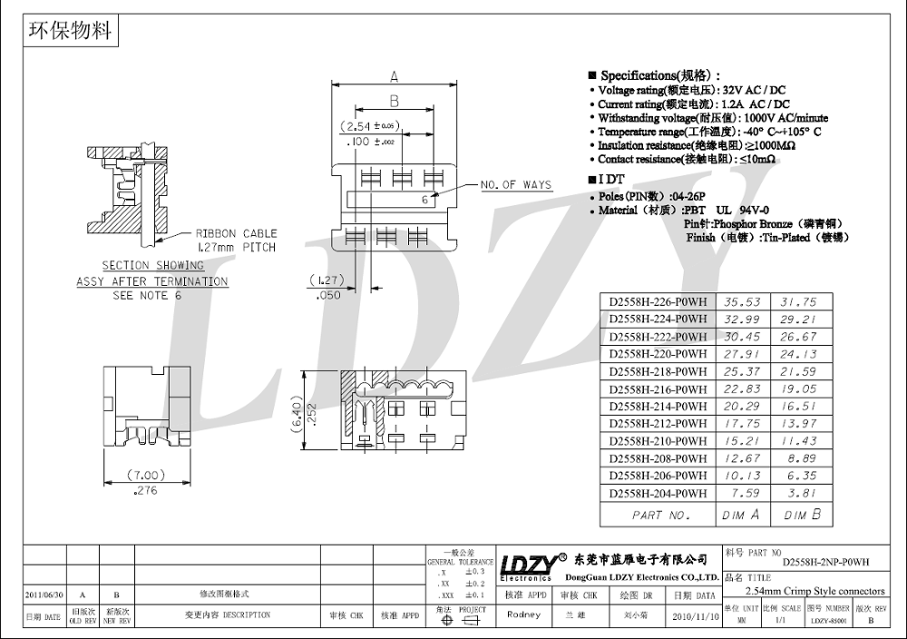 0903270308 2.54mm Pitch Low Profile,Idt Receptacle Molex