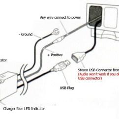 Australian Caravan Wiring Diagram Gfci Outlet Electrical Standards Toyskids Co 12v Socket 25 Images Regulations Home