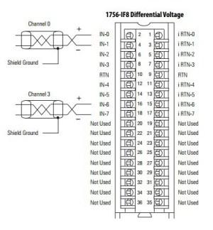 Allen Bradley Plc Programming 1756if8 Analog Input Module With Best Price  Buy Analog Input