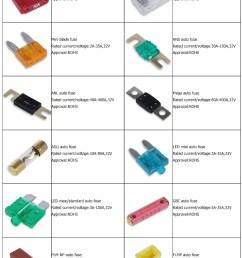 medium size plug in auto fuse standard 40a automotive fuse 05 jaguar s type fuse box diagram passenger 2000 jaguar xj8 fuse box diagram [ 1000 x 1351 Pixel ]